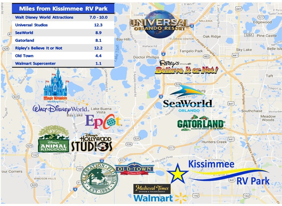 Orlando FL RV Campgrounds Near Disney World | Kissimmee RV Park on